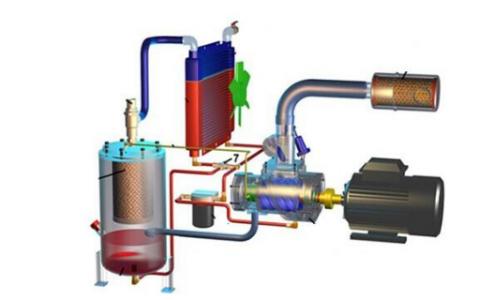 压力传感器在工业空气压缩机中的应用